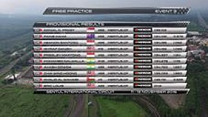 F4/SEA Event 3 - Free practice highlights