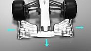 Peter Windsor解读2017规格F1赛车