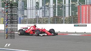 Vidéo GP de Russie - Quand Räikkönen découvre que Bottas est leader en plein GP