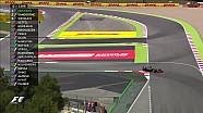 2017 İspanya GP Sıralamalar - Grosjean Spin Attı