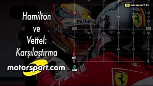 Vettel ve Hamilton'ın liderlik mücadelesi nasıl geçti?