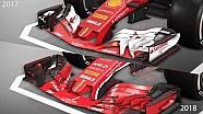 Порівняння болідів Ferrari 2017 та 2018 років