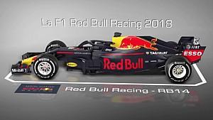 Comparaison entre les Red Bull F1 2018 et 2017