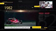 Emlékek a múltból: Gilles Villeneuve pályafutása két percben