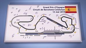Le guide du circuit de Barcelone