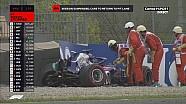 Le crash de Brendon Hartley lors des EL3 du GP d'Espagne
