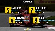 De startgrid voor de Grand Prix van Canada