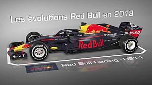 Les évolutions de la Red Bull RB14 en 2018