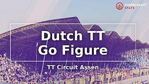 Go Figure: Dutch TT